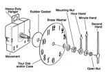 mount-quartz-clock-movement