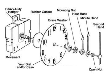 Clock Movement Mechanism Diy Repair Parts & White Hands