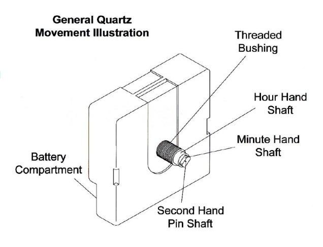 Quartz Clock Movement Assembly