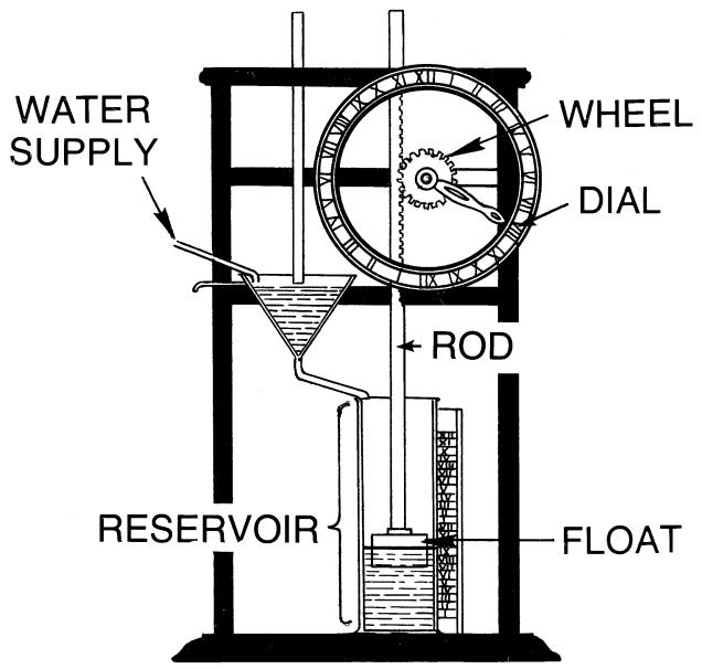 Design of Medieval Water Clocks