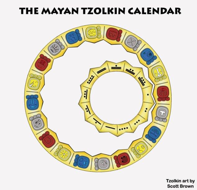 tzolkin-wheel