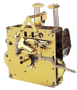 Mechanical Clock Movement